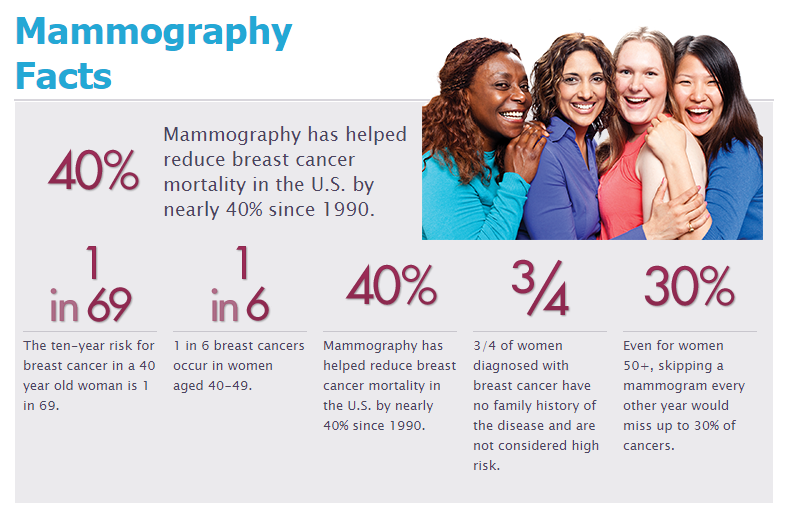 mammofacts1